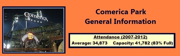 Comerica Park attendance and capacity